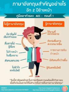 คอร์สสนทนาภาษาอังกฤษ-ชลบุรี