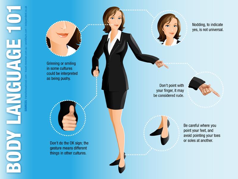 ฝึกภาษากาย..ในการสัมภาษณ์เป็นภาษาอังกฤษ