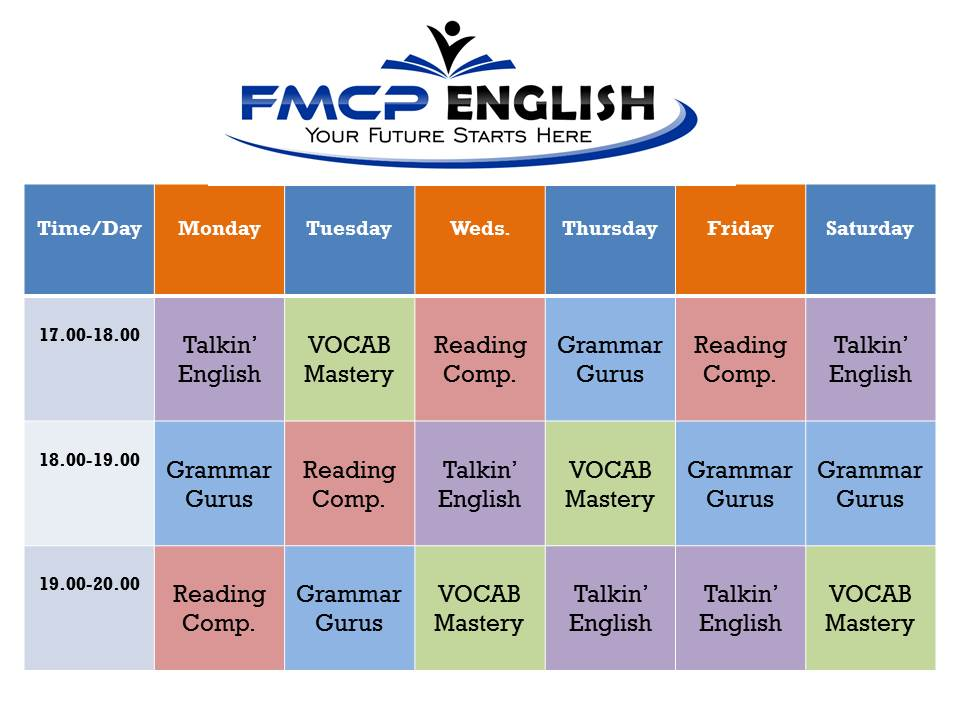 Everyday English Course